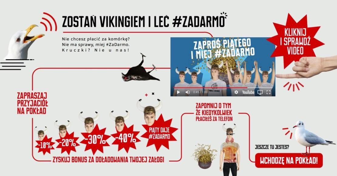 Program lojalnościowy Mobile Vikings - zaproś 5 osób i korzystaj #ZaDarmo