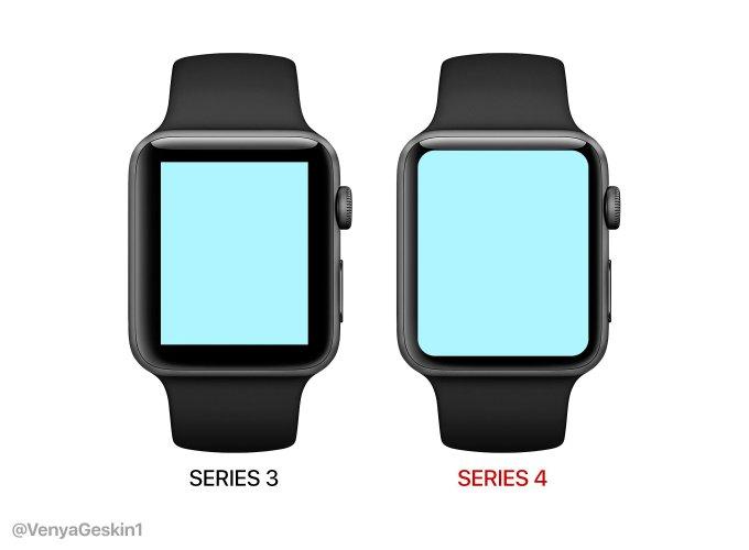 Przewidywana wielkość ekranu Apple Watch Series 4 w porównaniu z Series 3
