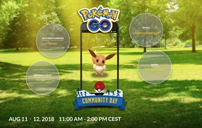 Community Day w Pokemon GO (11-12 sierpnia 2018 r.) - Eevee