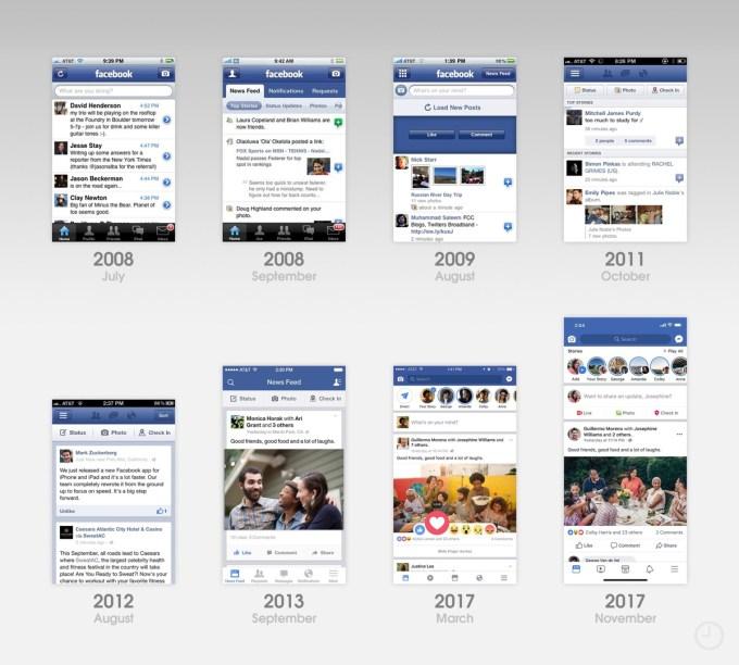 Facebook na iOS-a (2008-2018)