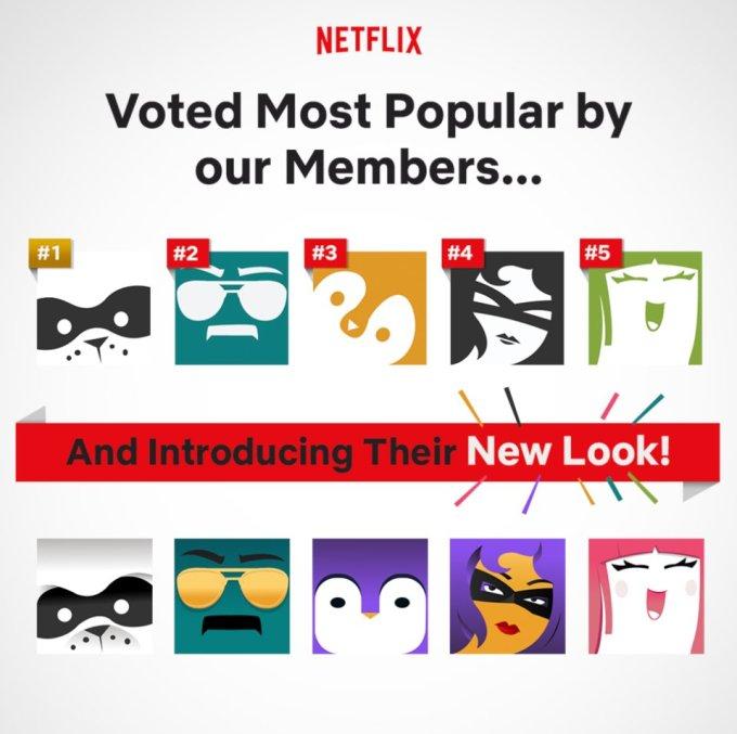 Zmiana wyglądu ikon profilowych (podstawowych) - Netflix lipiec 2018