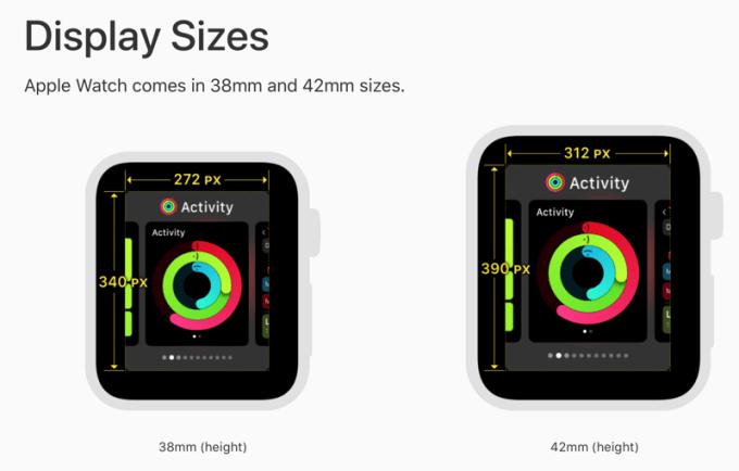 Wymiary wyświetlacza obecnej generacji Apple Watcha Series 3