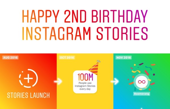 2 lata Instagram Stories na infografice