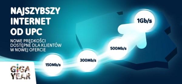 W UPC jest już dostępny internet światłowodowy 1 Gb/s