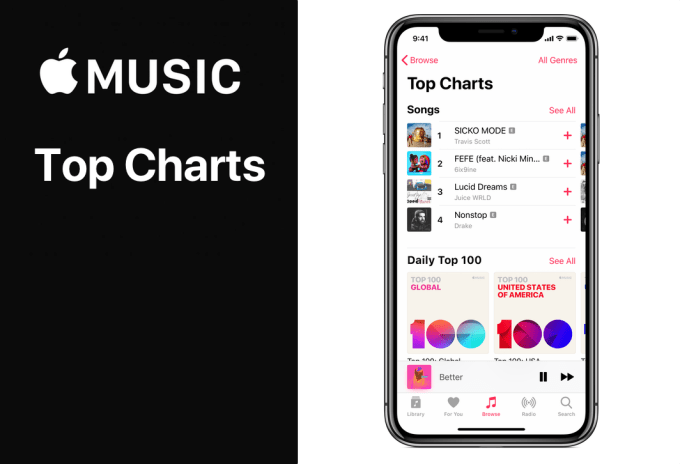 TOP 100 - Top Charts w Apple Music