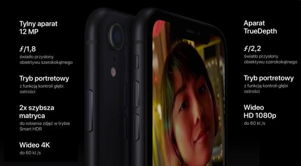 Czy warto kupić iPhone'a XR zamiast iPhone'a XS?