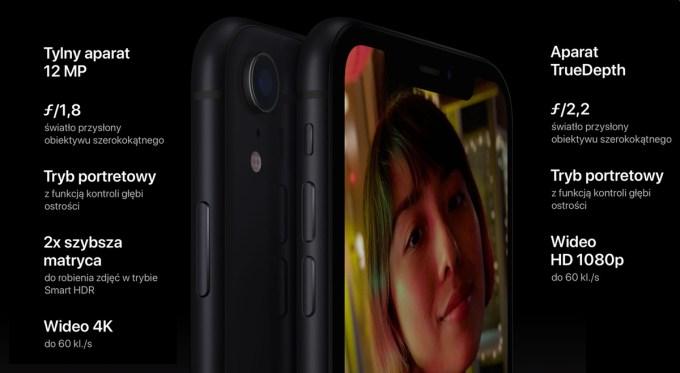 Aparat (tylny i przedni) w iPhone'ie XR