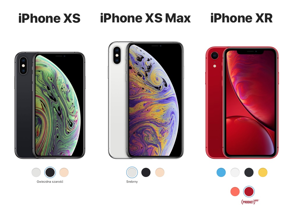 iPhone XS vs. iPhone XS Max vs. iPhone XR