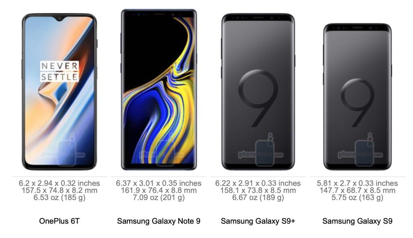 Wymiary OnePlus 6T vs. Samsung Galaxy Note9, S9+ i S9