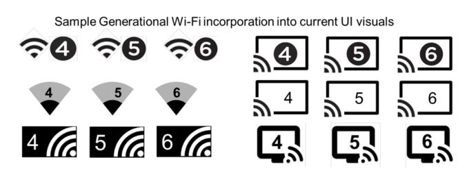 Przykłady oznaczeń generacji sieci Wi-Fi przy pomocy ikon