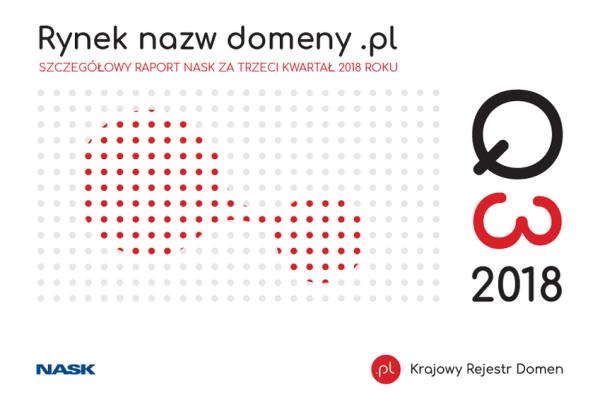 Ponad 2,58 mln nazw w domenie .pl. – to pierwszy wzrost od ponad 2 lat