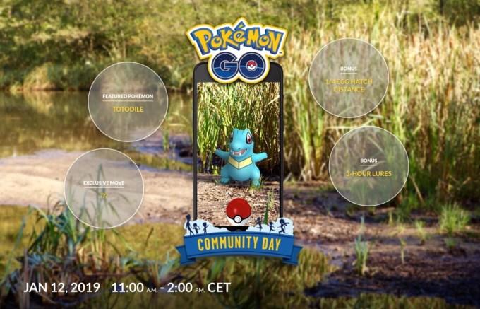Totodile Community Day w Pokemon GO (12 stycznia 2019 r.)