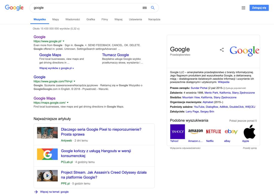 Zrzut ekranu z wyników wyszukiwania Google (1 grudnia 2018)