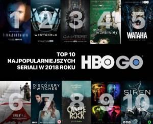 TOP 10 najpopularniejszych seriali na HBO GO w 2018 r. (Polska)