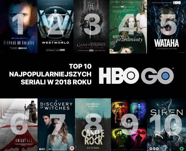 TOP 10 filmów i seriali na HBO GO w 2018 roku
