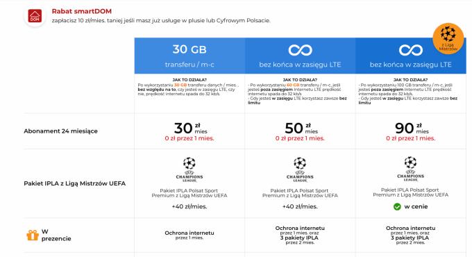 Cennik internetu mobilnego z routerem w Cyfrowym Polsacie (2019)