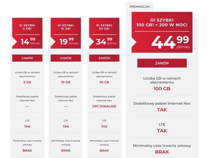 Cennik internetu mobilnego w OTVARTA z dynamicznym IP