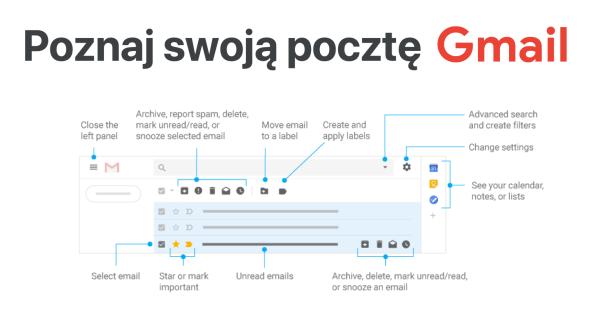 Obrazkowy przewodnik po funkcjach Gmaila