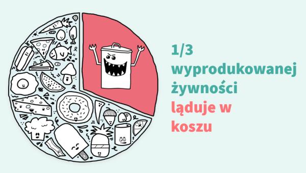 Aplikacja do walki z marnowaniem jedzenia Too Good To Go dostępna w Polsce
