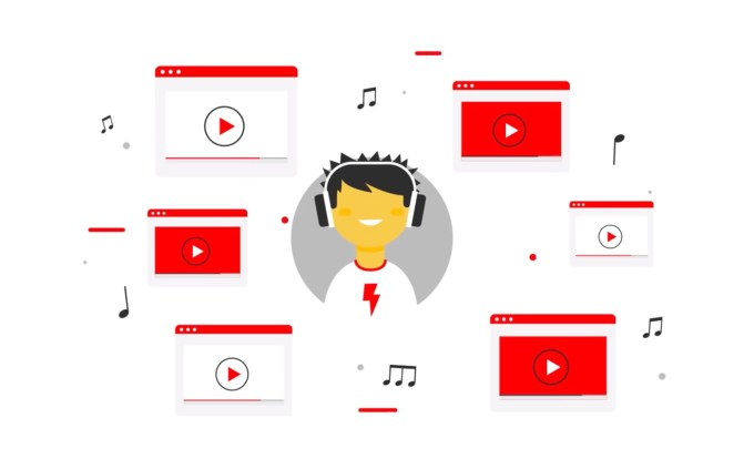 YouTube Premium i YouTube Music