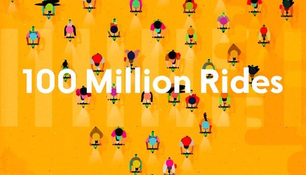 Wykonano już 100 milionów przejazdów z Lime