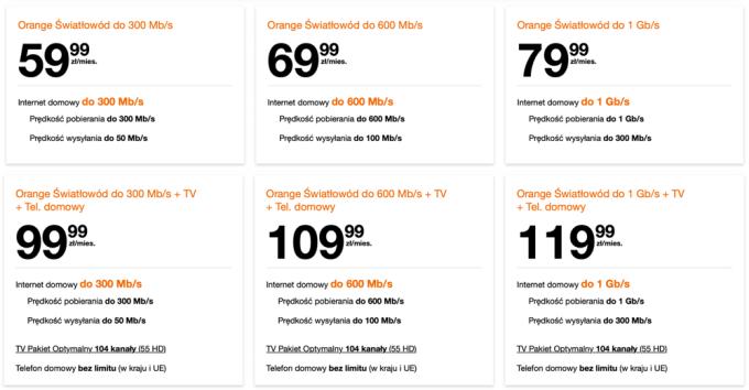 Orange: cennik internetu stacjonarnego oraz pakietu internet + TV (01.09.2019)