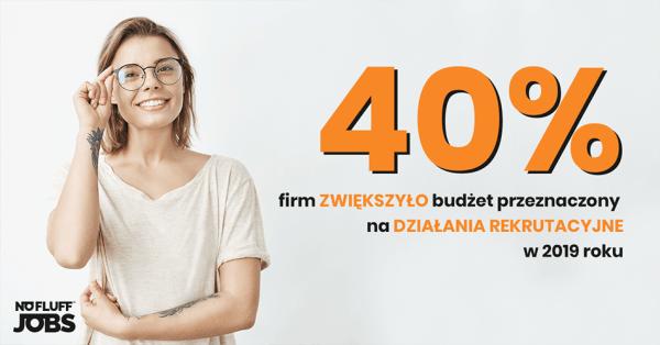 Rekrutacja pracowników IT kosztuje firmy nawet 60 tys. zł rocznie!