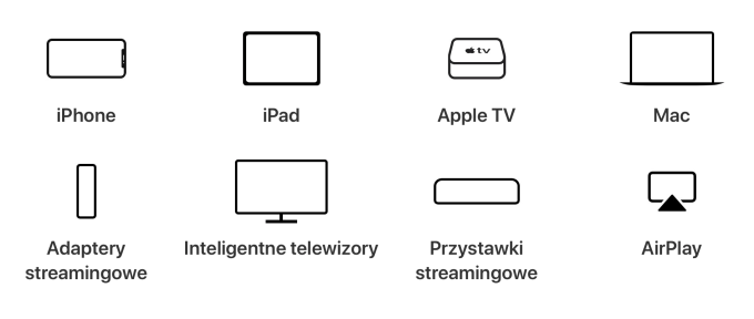 Urządzenia, na których można oglądać Apple TV+
