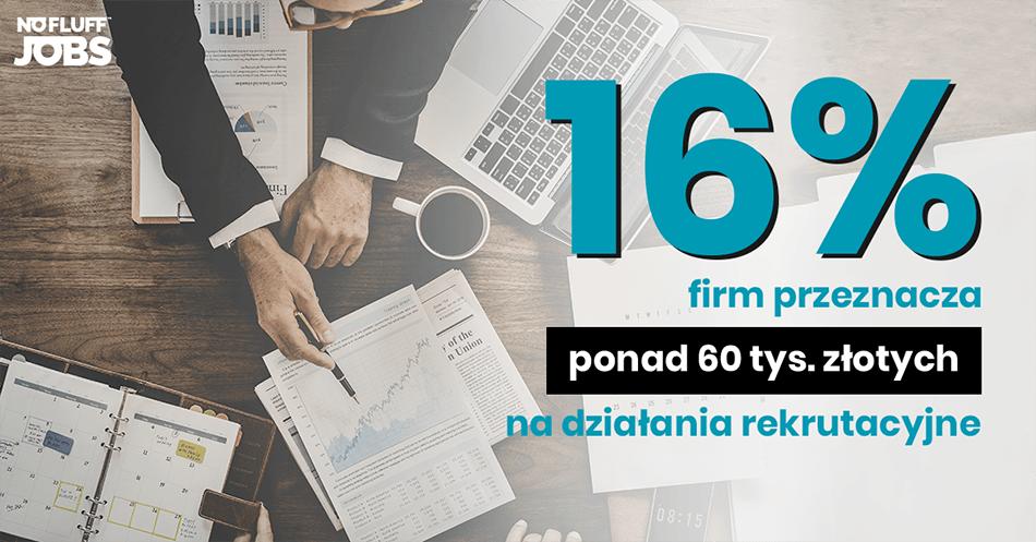 Kwota wydatków na rekrutację w 2019 roku wyniosła nawet 60 tys. zł