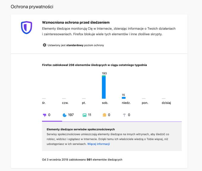 Wzmocniona ochrona prywatności w przeglądarce Firefox 70