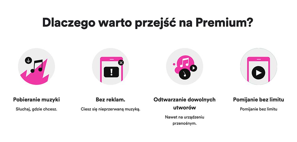 Dlaczego warto przejść na Spotify Premium? – lista korzyści