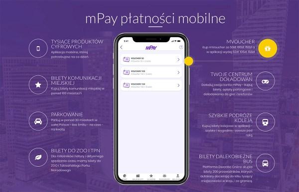 mVoucher dostępny także w aplikacji mPay na iOS-a