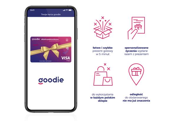 """eKarta podarunkowa Visa w aplikacji mobilnej """"goodie"""""""