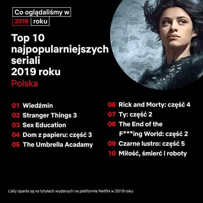 TOP 10 najpopularniejszych seriali (Netflix Polska 2019)