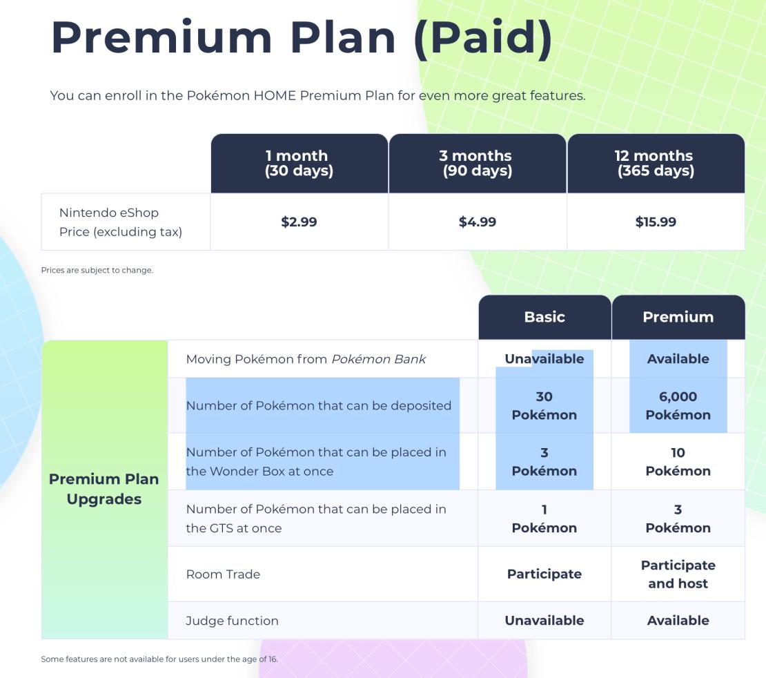 Cennik i funkcje Pokémon Home Premium