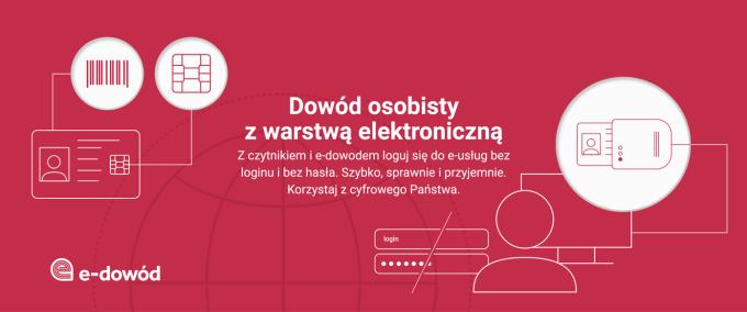 E-dowód osobisty z warstwą elektroniczną