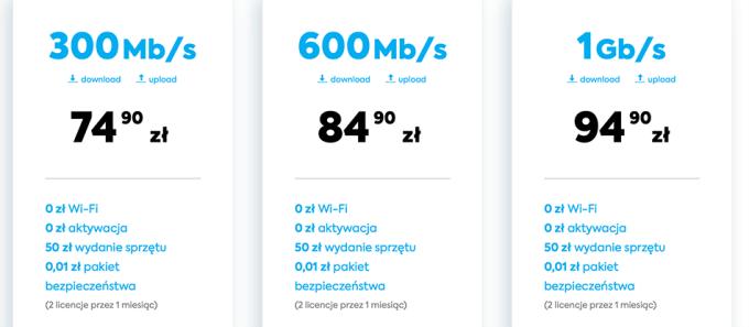 Inea: cennik internetu stacjonarnego (styczeń 2020)