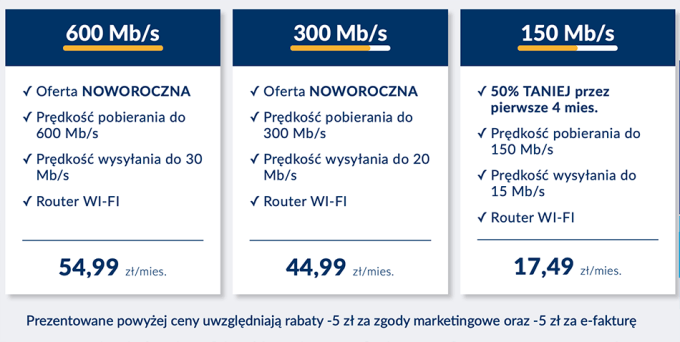Vectra: cennik internetu stacjonarnego (styczeń 2020)