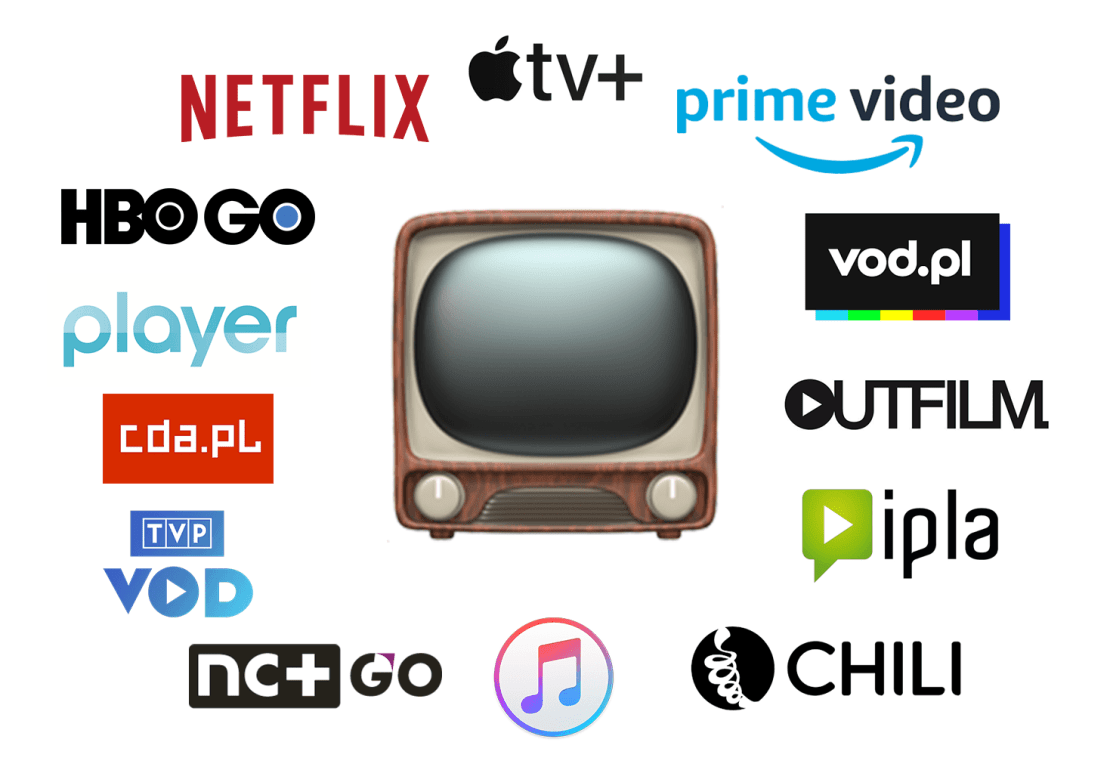 Zestawienie i opis (cena, funkcje, aplikacje) najpopularniejszych serwisów VOD w Polsce
