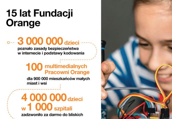 15 lat Fundacji Orange – korzystając z usług operatora też pomagasz!