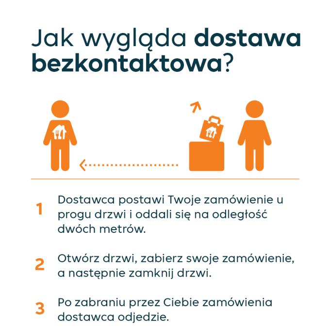 Jak wygląda dostawa bezkontaktowa w pyszne.pl?