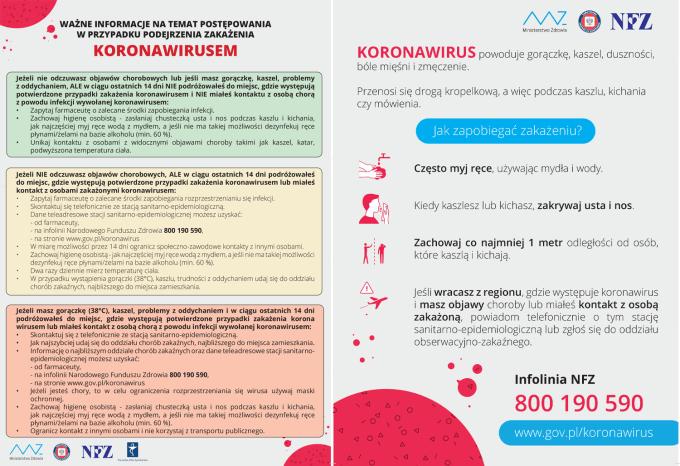 Plakat NFZ – najważniejsze informacje o koronawirusie (COVID-19)