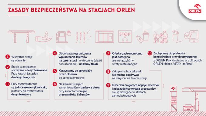 Zasady bezpieczeństwa na stacjach ORLEN