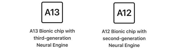 Chip A13 (iPhone SE 2) i A12 (iPhone XR)