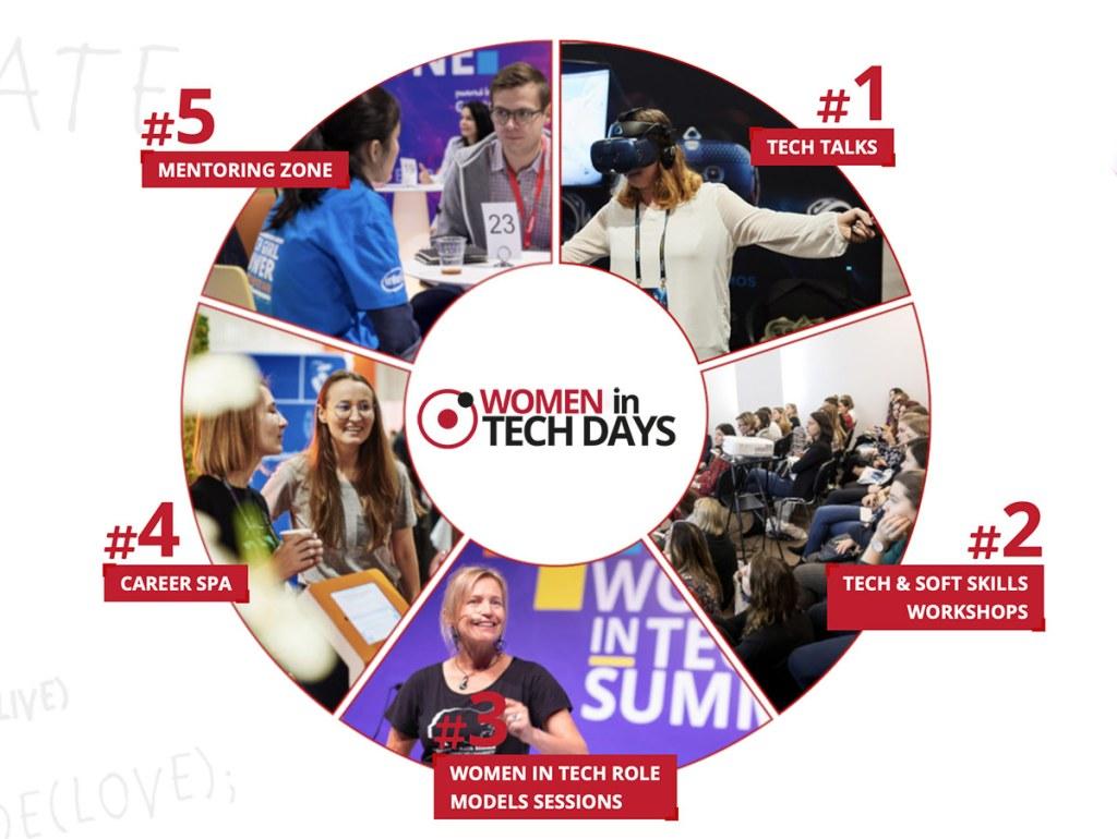 Women in Tech Days Agenda