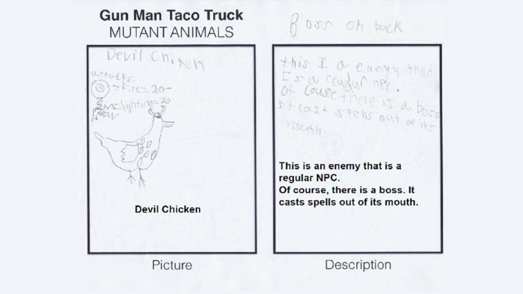 Szkice Donovana Brathwaite-Romero do gry Gunman Taco Truck