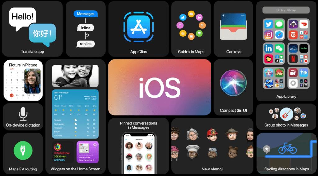 Najważniejsze funkcje w iOS 14