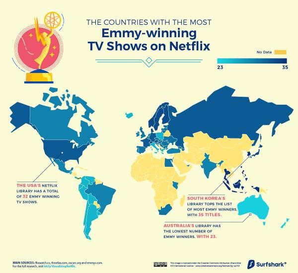 W których krajach jest najwięcej dobrych filmów i seriali na Netfliksie?