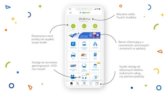 Co nowego w aplikacji mobilnej SkyCash?