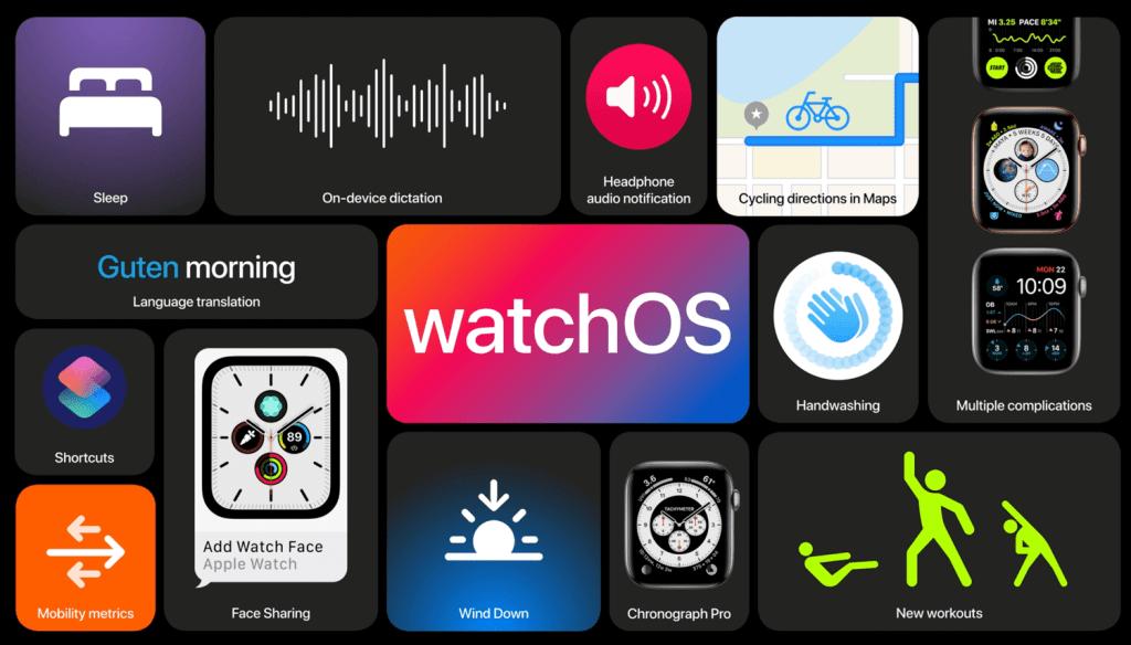 Najważniejsze funkcje pod watchOS 7